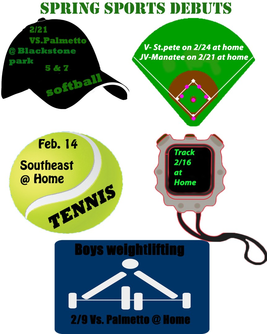 spring-sports-inforgraphic