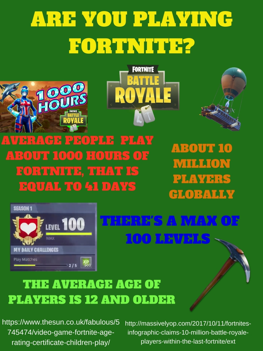 fortnite infographic