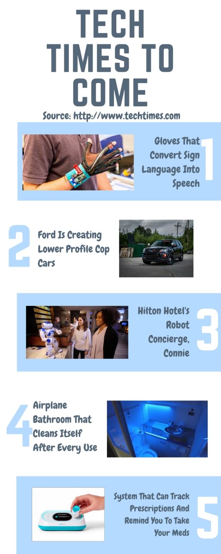 future tech infographic