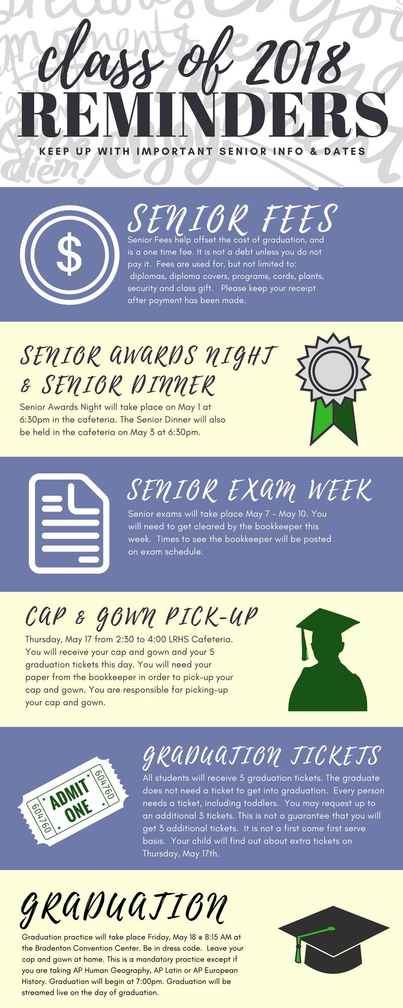 senior infographic