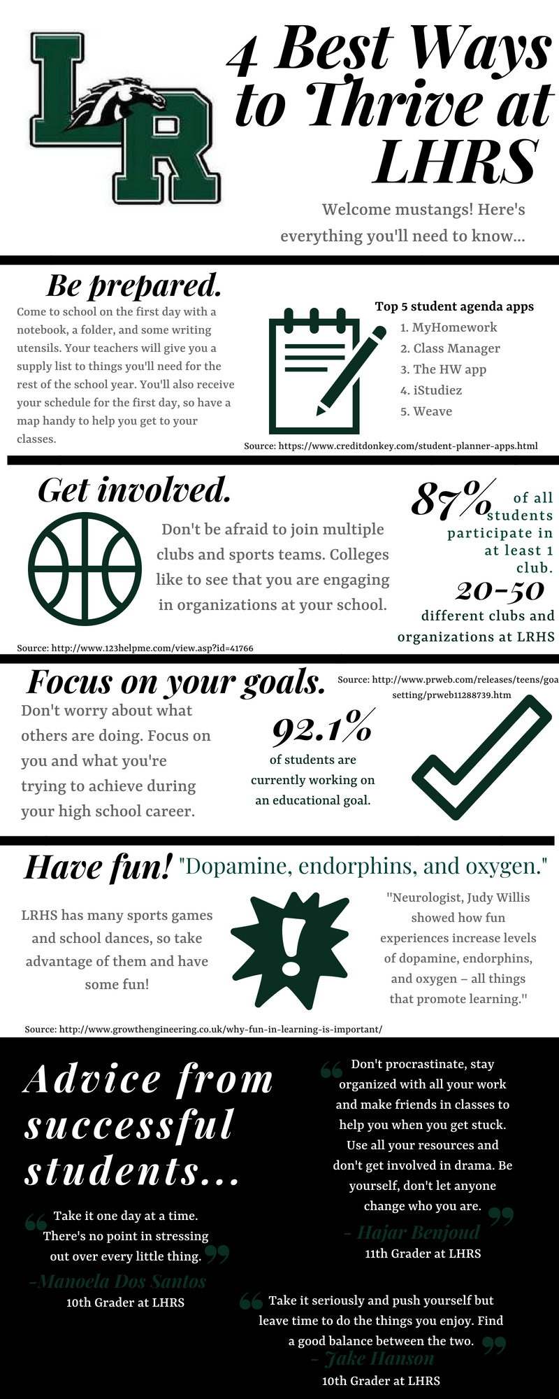 4 Ways to Thrive Infographic