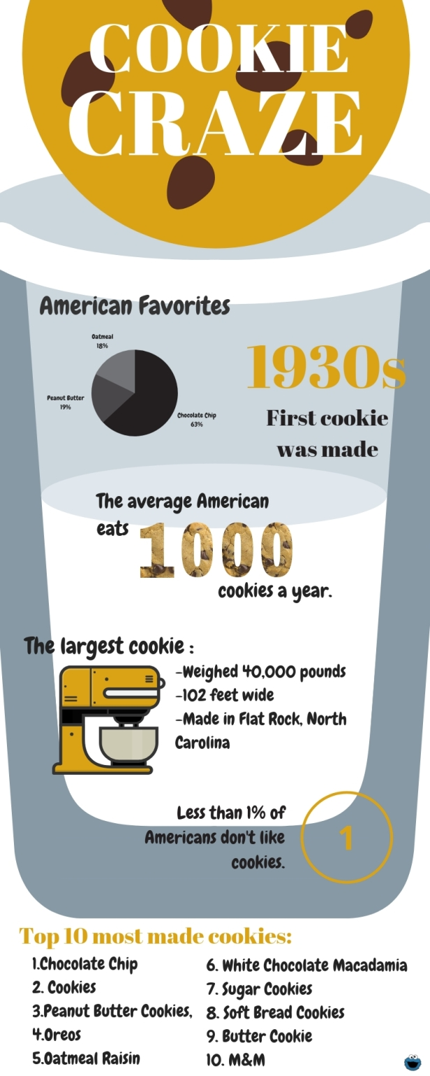 national cookie day infographic