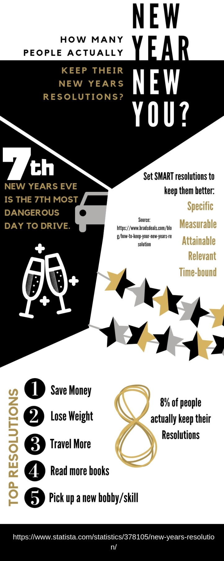new year resolution infographic