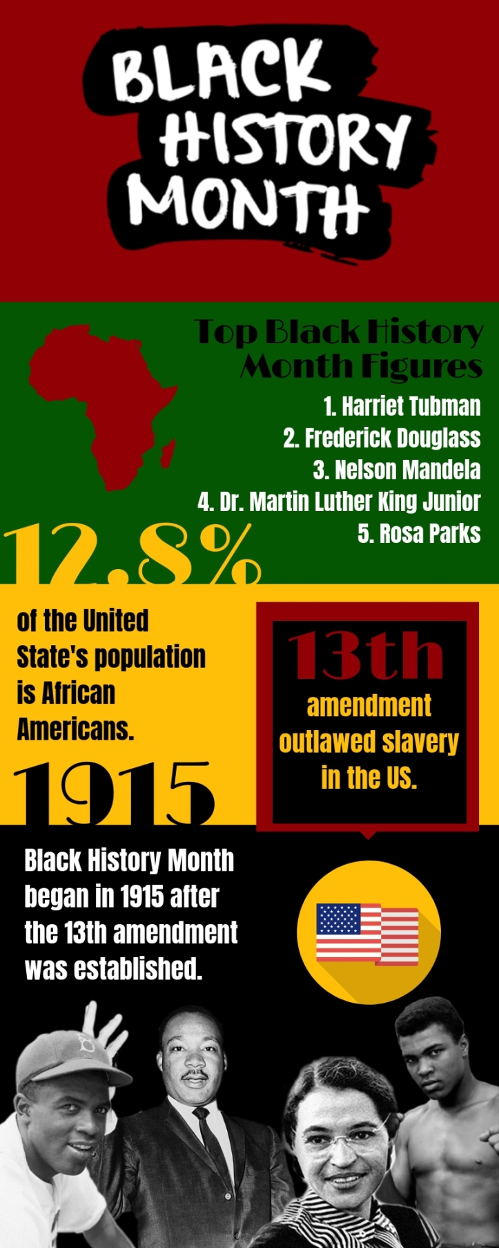 black history month infographic 2019