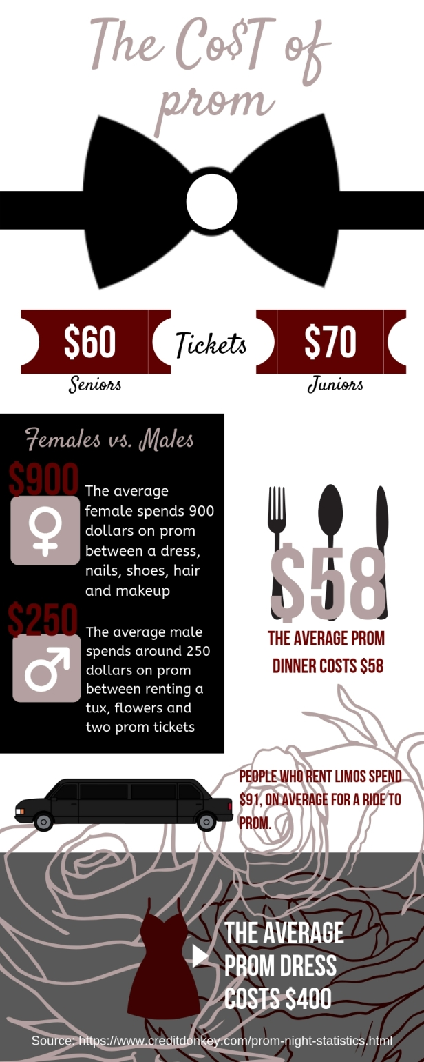 prom cost infographic.jpg