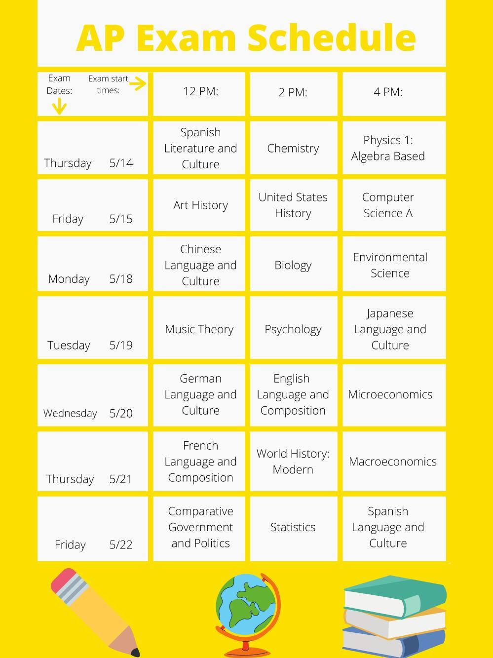 AP Exam Schedule (1)